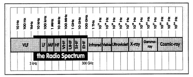 File:Spectrum.png