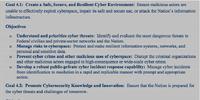 Quadrennial Homeland Security Review Report: A Strategic Framework for a Secure Homeland