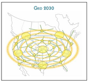 Grid 2030