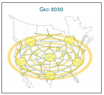 File:Grid 2030.png