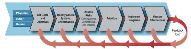 File:Risk.jpg