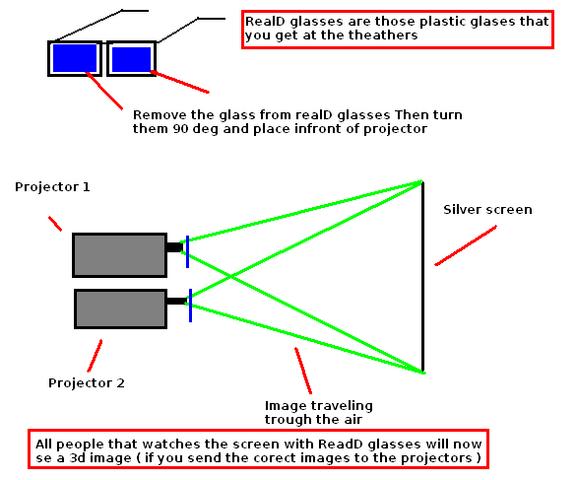File:3d projektorer eng plans.png