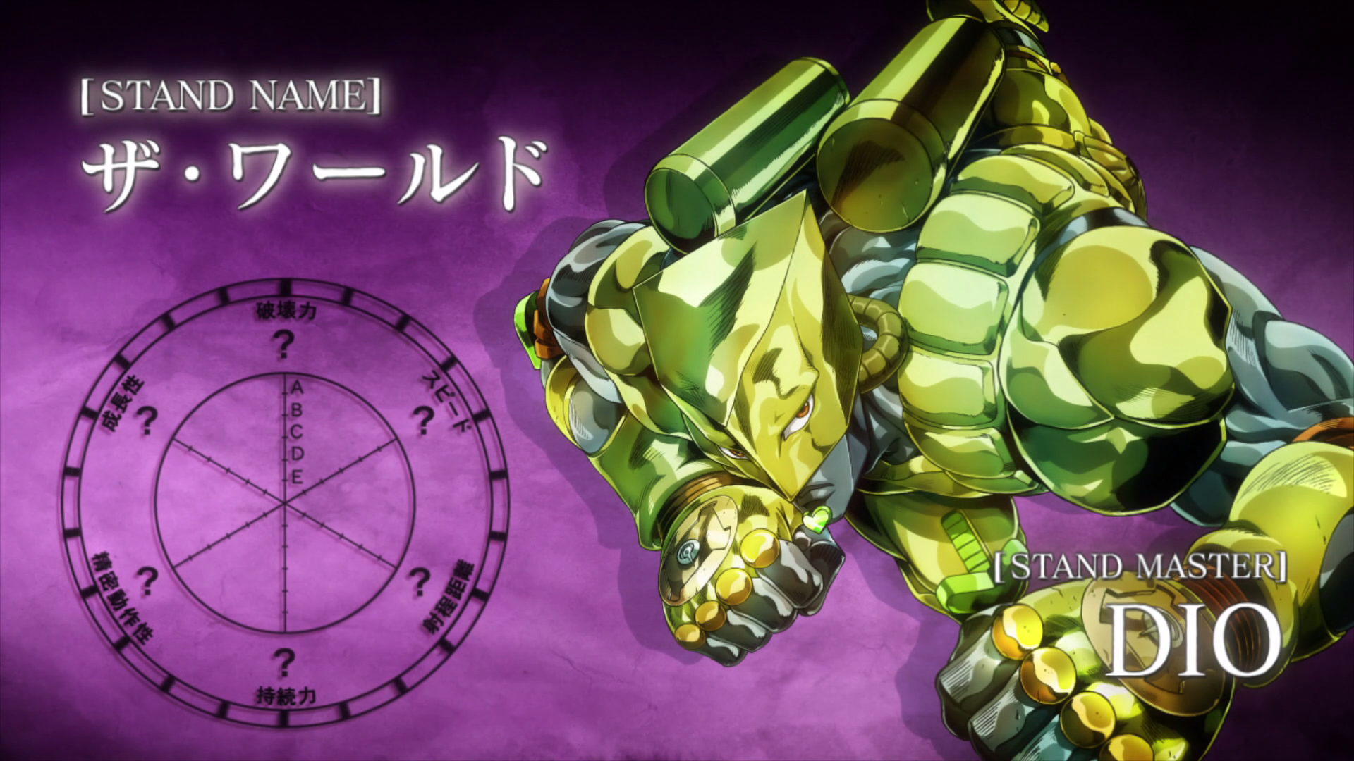 http://vignette4.wikia.nocookie.net/jjba/images/f/f7/The_World_stats.png/revision/20150605172646