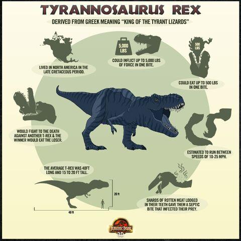 File:Jurassic park 3d Rexy breakdown.jpg