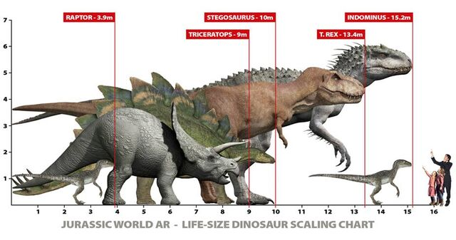 File:Indominus-t-rex-size-compare-chart.jpg