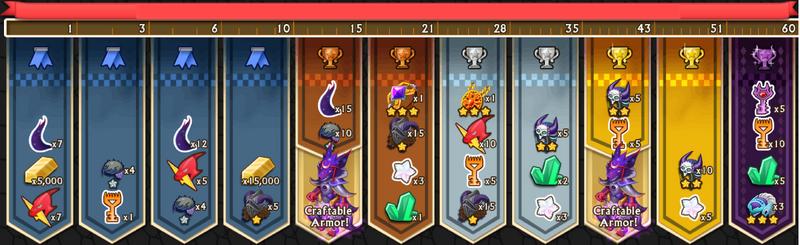 Volpone's Rewards