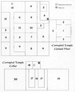 Kuni Harike Temple Layout