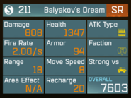 Detail stats