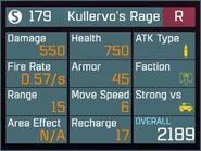Kullervo's Rage R Lv1 Back