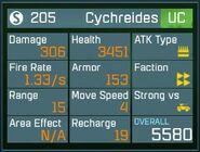 Cychreides(UC)lvl40stats