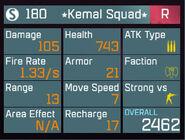Kemal Squad info