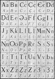 File:Alphabet latin.jpg