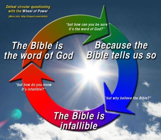 File:Circular reasoning.jpg