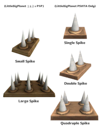 LBP Spikes
