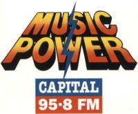 Capital FM 1988