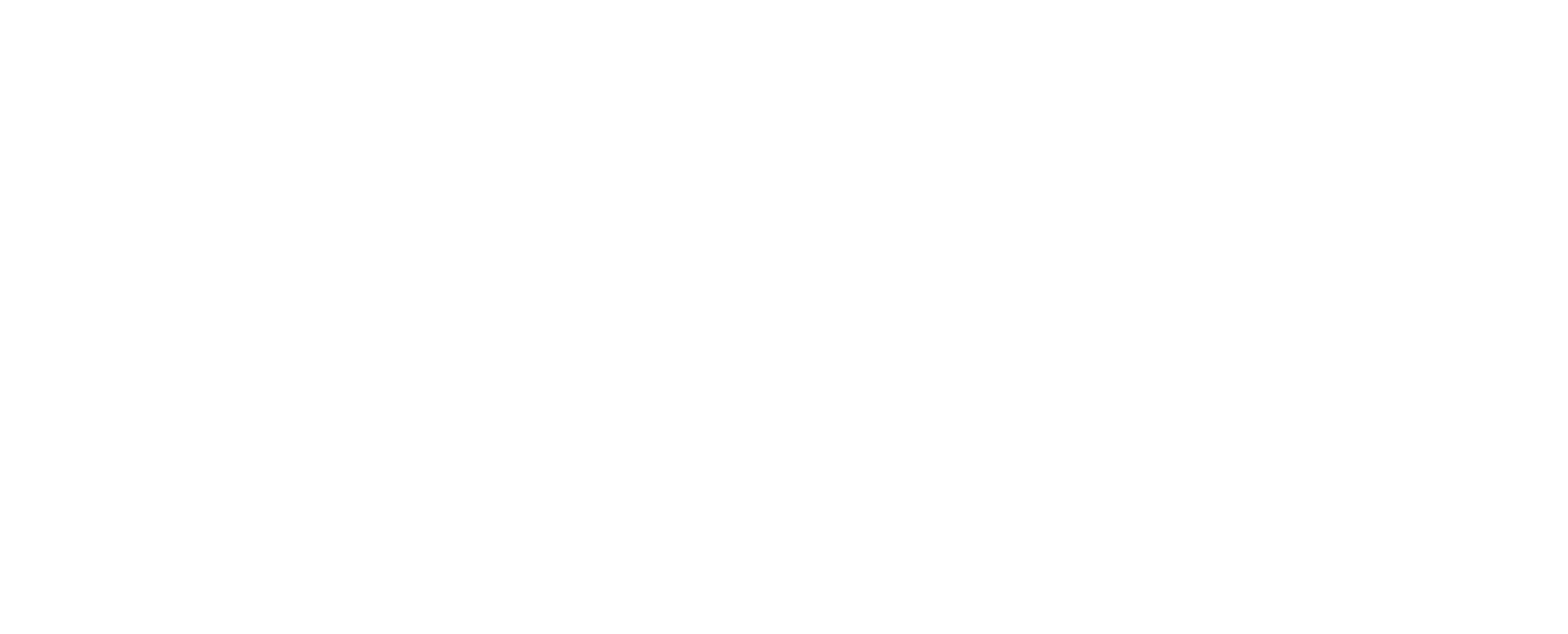 The CW Identity