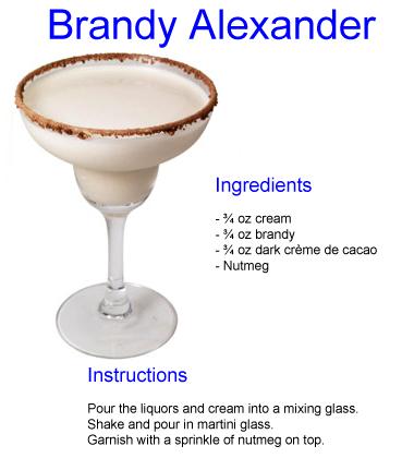 File:BrandyAlexander-01.png