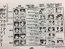 Character Height Volume 32