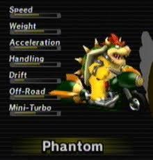 File:Phantom bowser.jpg