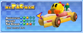 File:Sweets Party (Mrs. Pac-Man).png