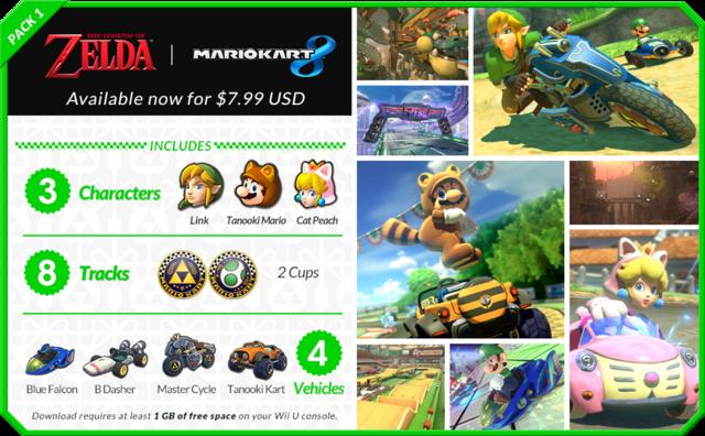 File:MK8-DLC-Pack-1-Chart.png