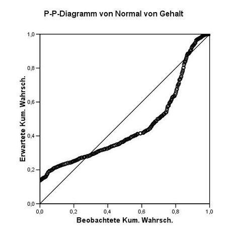 Datei:P-p-diagramm.jpg