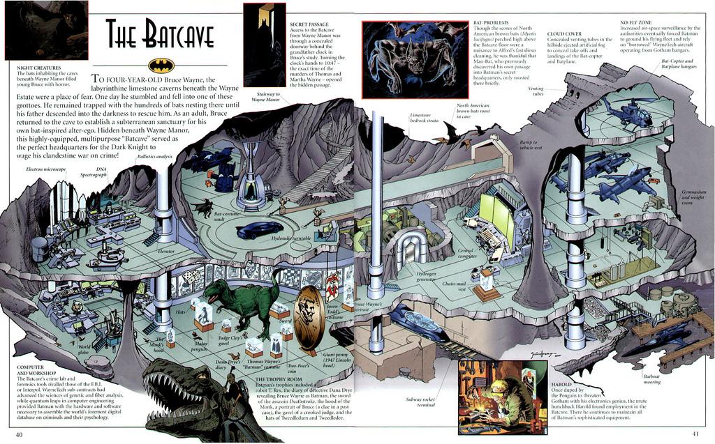 Batcave   Batman Wiki   Fandom powered by Wikia