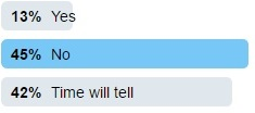 File:WHiH Poll Results 3.jpg