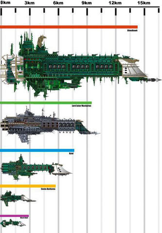 File:Imperial - Fleet Size Scale.jpg