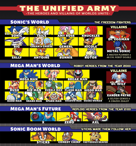 File:UnifiedArmyA.png