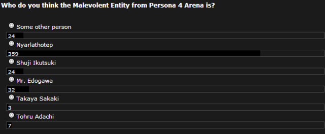 File:Poll 36 Malevolent Entity's Identity.png