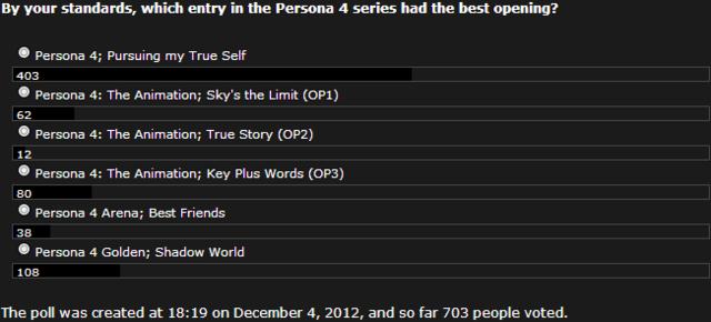 File:Poll 37 Malevolent Entity's Identity.png