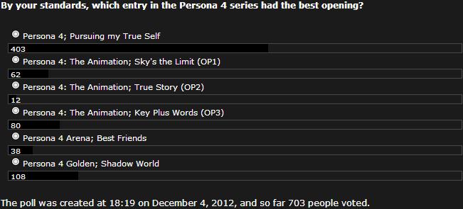 Poll 37 Malevolent Entity's Identity