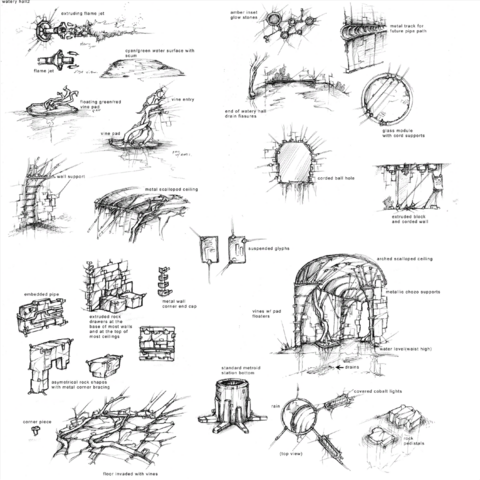 Файл:Envir sketches8.png