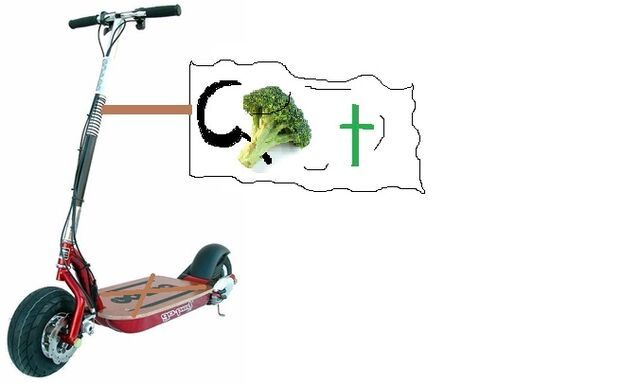 File:BROCCOLIST ARMY SCOOTER.jpg