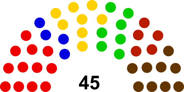 File:National Assembly of Scotannaea 2014 House.png