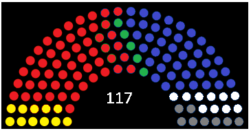 File:1952 elections.png