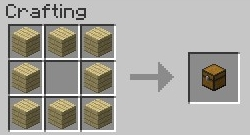 Minecraft Chest Crafting