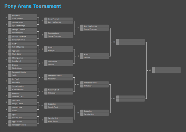 File:FANMADE Pony Arena Tournament 3 Bracket.png