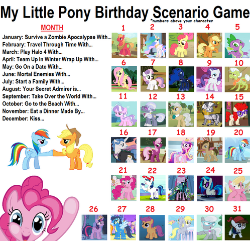 File:FANMADE My little pony birthday scenario game by emerlees.png