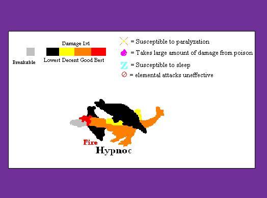 File:Hypnoc weakness.jpg