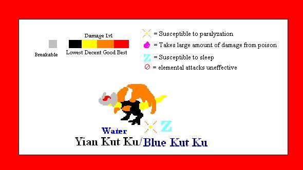 File:Kut Ku weakness.jpg