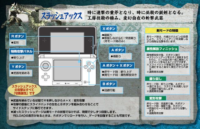 File:MH3G-Switch Axe Controls.jpg