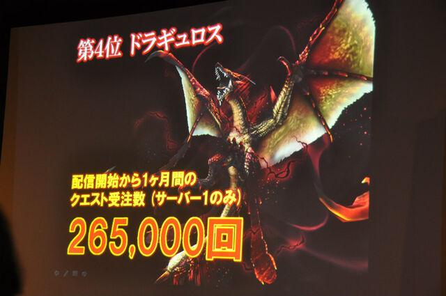 File:FrontierGen-Supremacy Doragyurosu Render 002.jpg