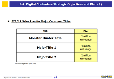 Capcom Investors Report 2016-Slide 13