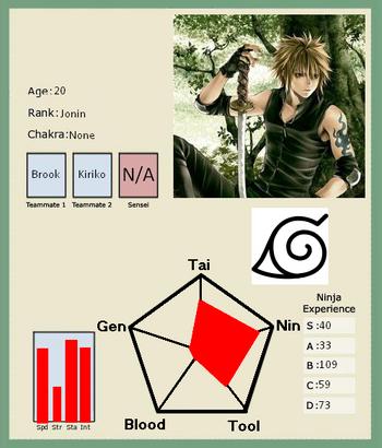 Raiko Info