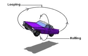 File:NFM stunt and rolling instruction''s.jpeg