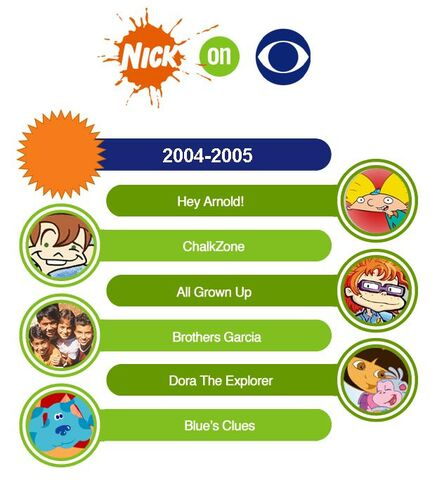 File:Nick on CBS 2004-2005.jpg