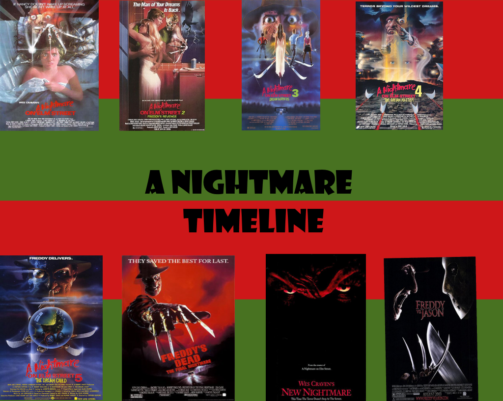 cinema chronological order page.