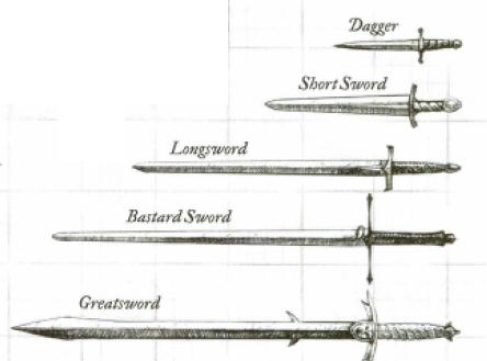 d&d 5e exotic weapons pdf